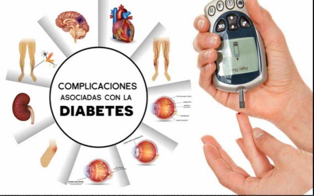 Complicaciones Asociadas con la Diabetes